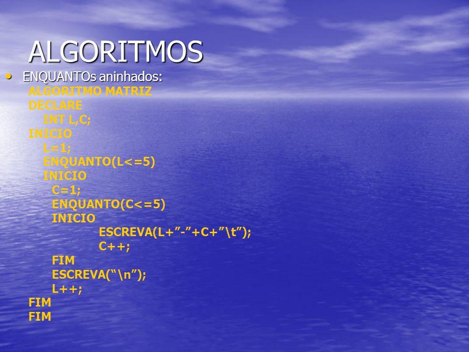 ALGORITMOS ENQUANTOs aninhados: ENQUANTOs aninhados: ALGORITMO MATRIZ DECLARE INT L,C; INICIO L=1; ENQUANTO(L<=5) INICIO C=1; ENQUANTO(C<=5) INICIO ESCREVA(L+ - +C+ \t ); C++; FIM ESCREVA( \n ); L++; FIM