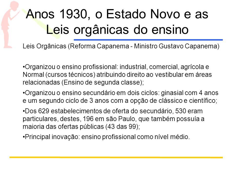 Anos 1930, o Estado Novo e as Leis orgânicas do ensino Leis Orgânicas (Reforma Capanema - Ministro Gustavo Capanema) Organizou o ensino profissional: