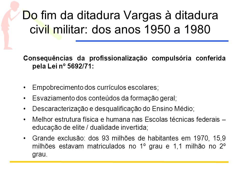 Do fim da ditadura Vargas à ditadura civil militar: dos anos 1950 a 1980 Consequências da profissionalização compulsória conferida pela Lei nº 5692/71