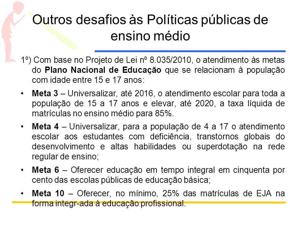 Outros desafios às Políticas públicas de ensino médio 1º) Com base no Projeto de Lei nº 8.035/2010, o atendimento às metas do Plano Nacional de Educaç