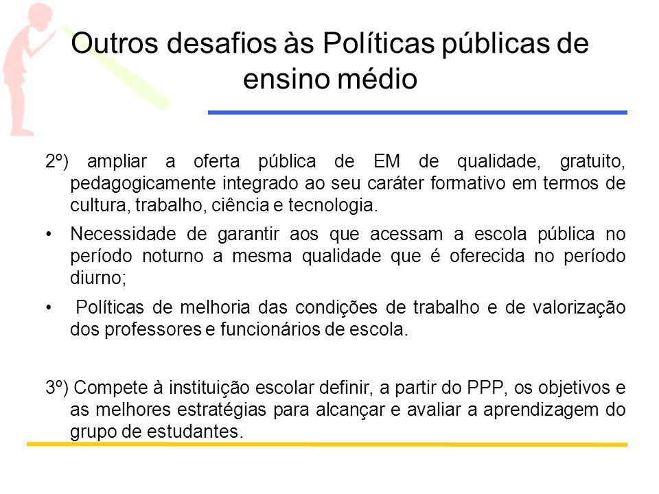 Outros desafios às Políticas públicas de ensino médio 2º) ampliar a oferta pública de EM de qualidade, gratuito, pedagogicamente integrado ao seu cará