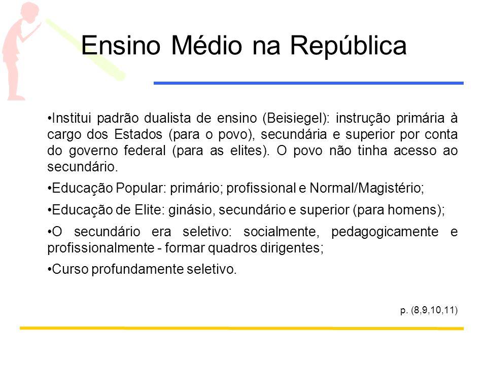 Ensino Médio na República Institui padrão dualista de ensino (Beisiegel): instrução primária à cargo dos Estados (para o povo), secundária e superior