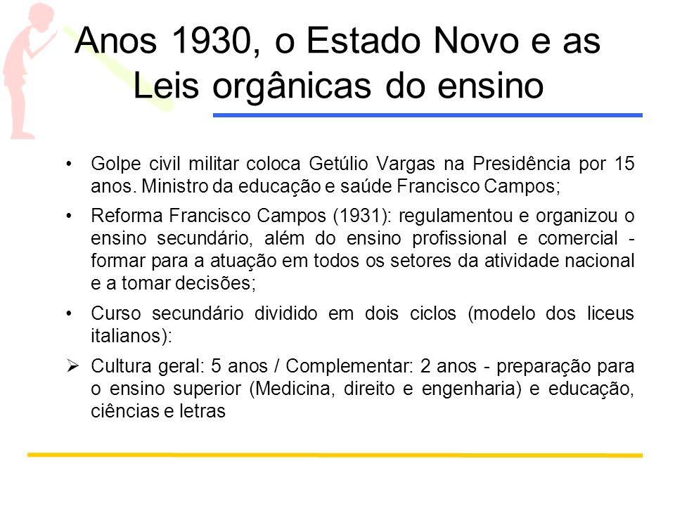 Anos 1930, o Estado Novo e as Leis orgânicas do ensino Golpe civil militar coloca Getúlio Vargas na Presidência por 15 anos. Ministro da educação e sa