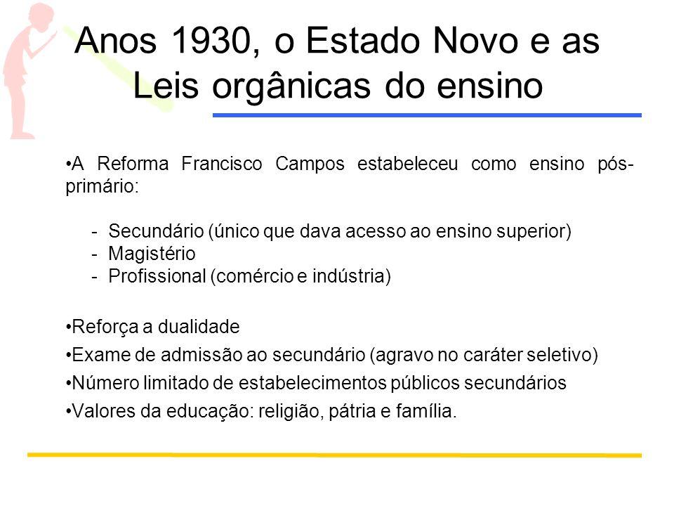 Anos 1930, o Estado Novo e as Leis orgânicas do ensino A Reforma Francisco Campos estabeleceu como ensino pós- primário: - Secundário (único que dava