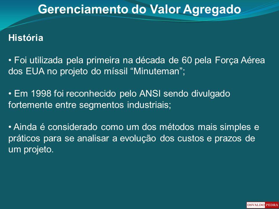 Gerenciamento do Valor Agregado Variações: VT – Variação de Tempo - O projeto vai atrasar ou ser antecipado.