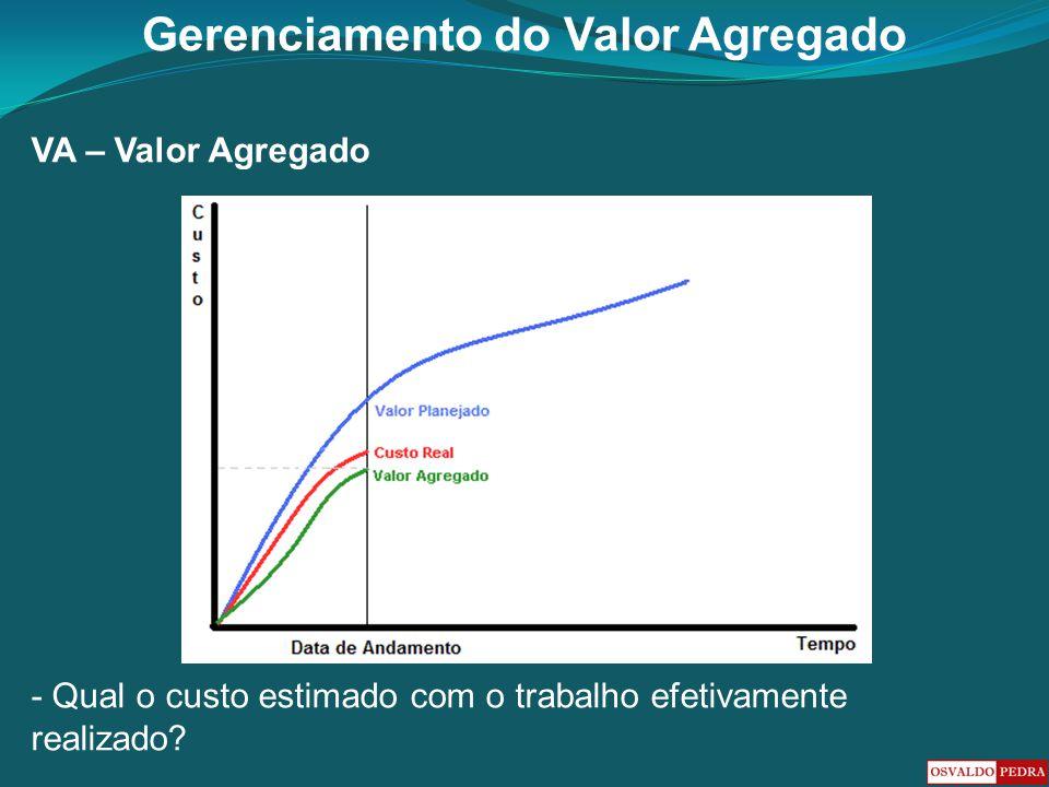Gerenciamento do Valor Agregado VA – Valor Agregado - Qual o custo estimado com o trabalho efetivamente realizado?