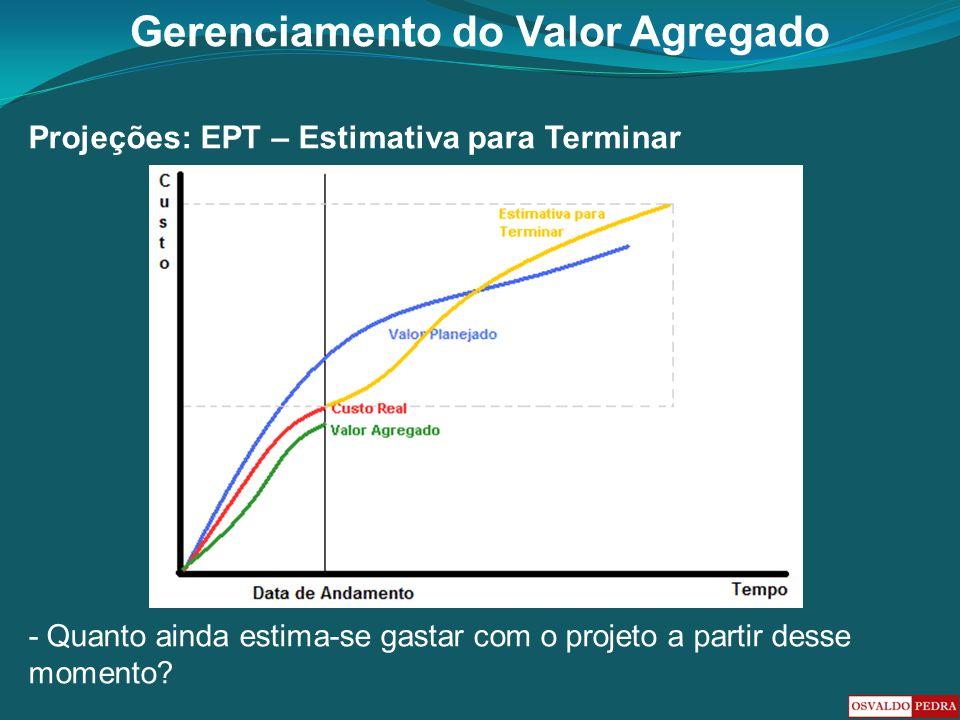 Gerenciamento do Valor Agregado Projeções: EPT – Estimativa para Terminar - Quanto ainda estima-se gastar com o projeto a partir desse momento?