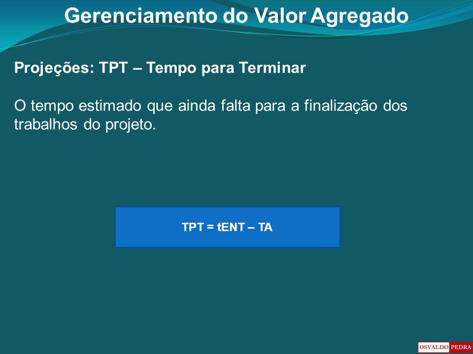 Gerenciamento do Valor Agregado Projeções: TPT – Tempo para Terminar O tempo estimado que ainda falta para a finalização dos trabalhos do projeto. TPT