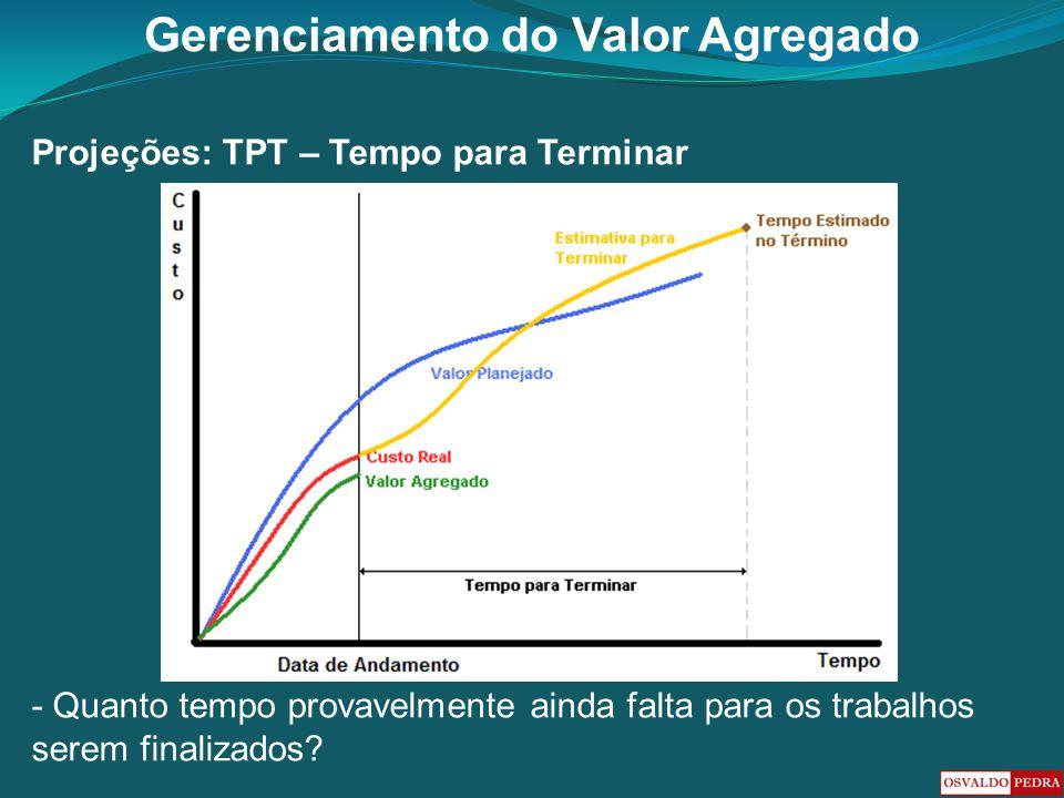 Gerenciamento do Valor Agregado Projeções: TPT – Tempo para Terminar - Quanto tempo provavelmente ainda falta para os trabalhos serem finalizados?