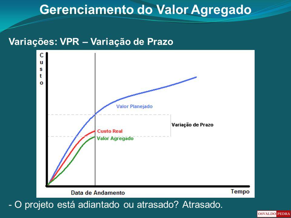 Gerenciamento do Valor Agregado Variações: VPR – Variação de Prazo - O projeto está adiantado ou atrasado? Atrasado.