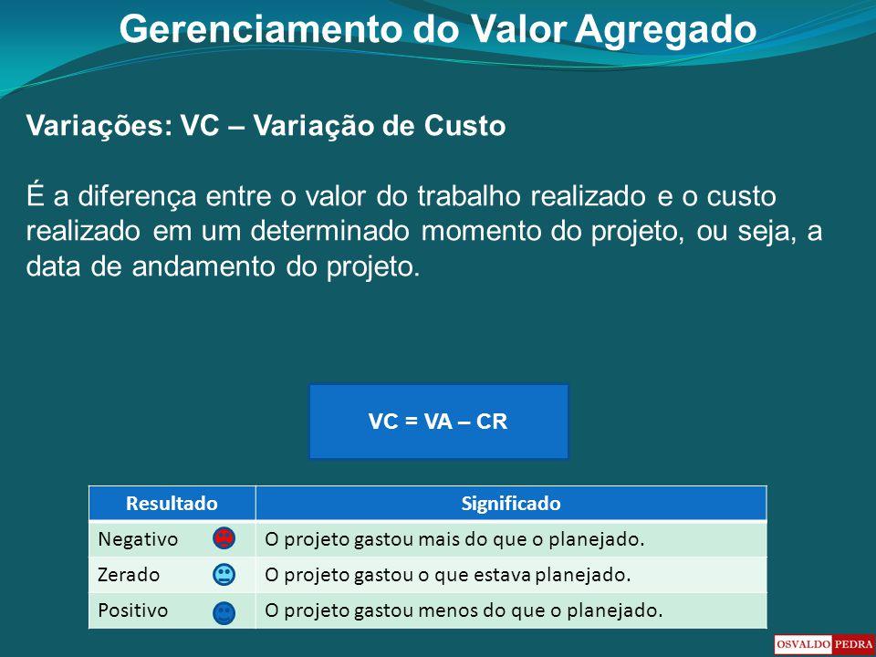 Gerenciamento do Valor Agregado Variações: VC – Variação de Custo É a diferença entre o valor do trabalho realizado e o custo realizado em um determin