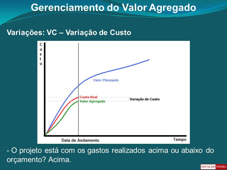 Gerenciamento do Valor Agregado Variações: VC – Variação de Custo - O projeto está com os gastos realizados acima ou abaixo do orçamento? Acima.