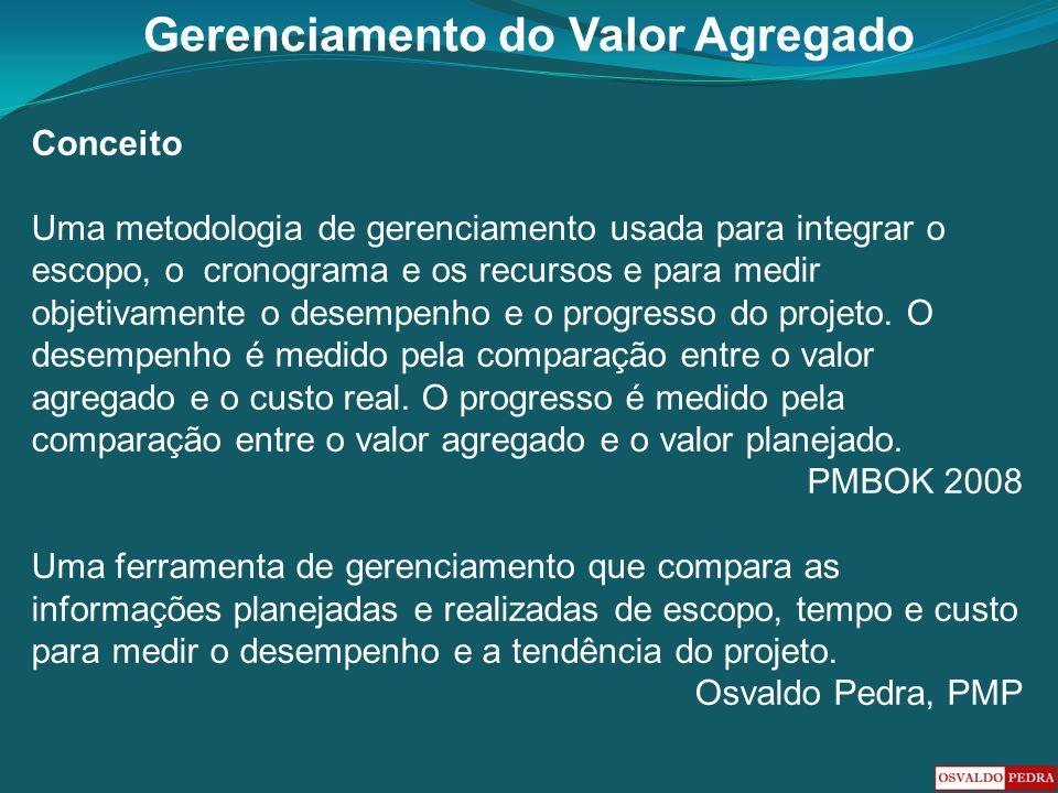 Gerenciamento do Valor Agregado Conceito Uma metodologia de gerenciamento usada para integrar o escopo, o cronograma e os recursos e para medir objeti