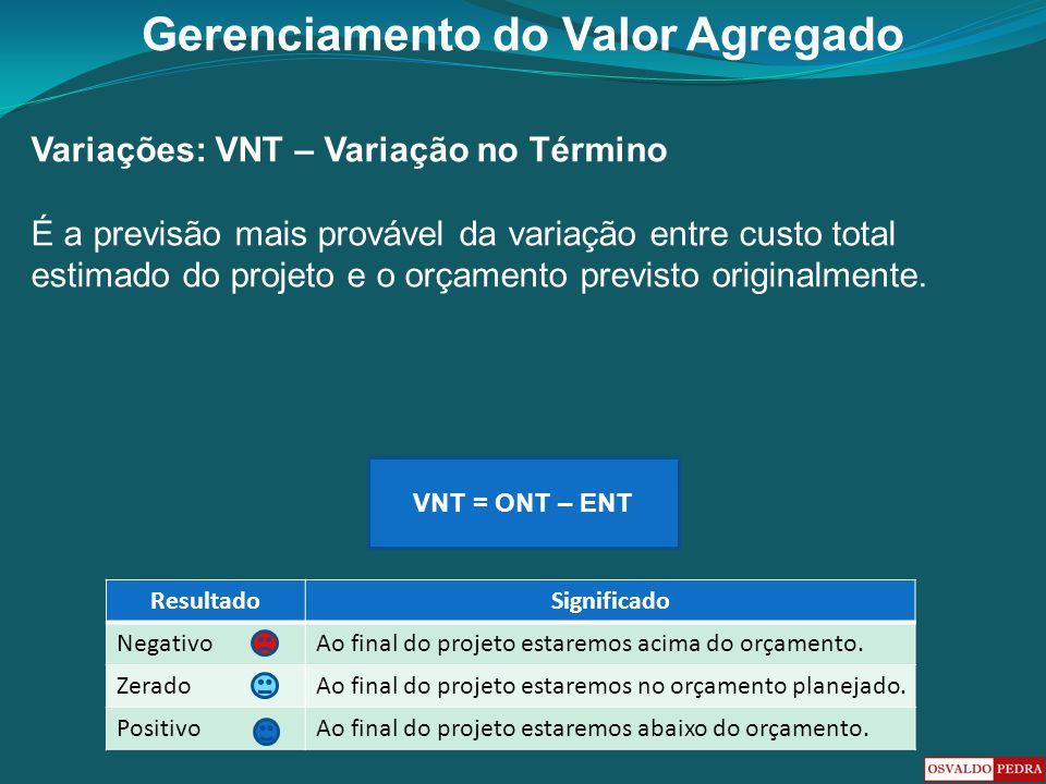 Gerenciamento do Valor Agregado Variações: VNT – Variação no Término É a previsão mais provável da variação entre custo total estimado do projeto e o