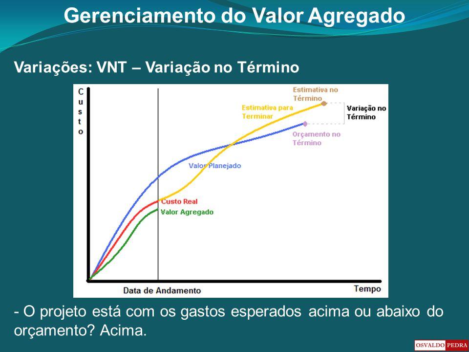 Gerenciamento do Valor Agregado Variações: VNT – Variação no Término - O projeto está com os gastos esperados acima ou abaixo do orçamento? Acima.