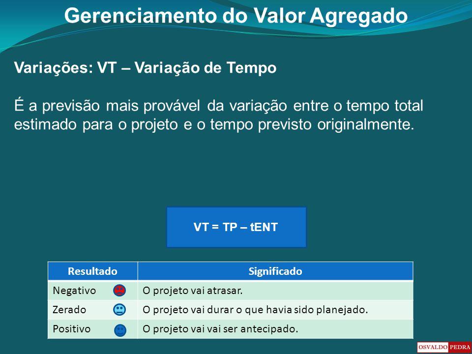 Gerenciamento do Valor Agregado Variações: VT – Variação de Tempo É a previsão mais provável da variação entre o tempo total estimado para o projeto e