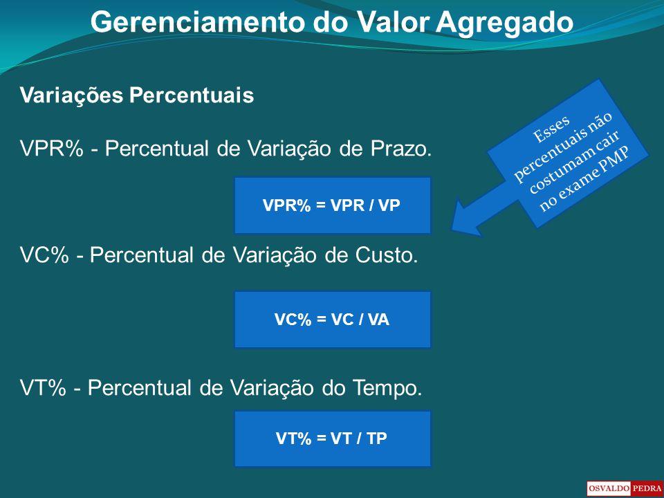 Gerenciamento do Valor Agregado Variações Percentuais VPR% - Percentual de Variação de Prazo. VC% - Percentual de Variação de Custo. VT% - Percentual