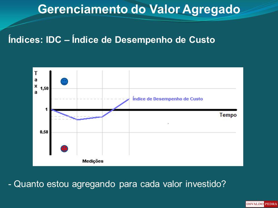 Gerenciamento do Valor Agregado Índices: IDC – Índice de Desempenho de Custo - Quanto estou agregando para cada valor investido?