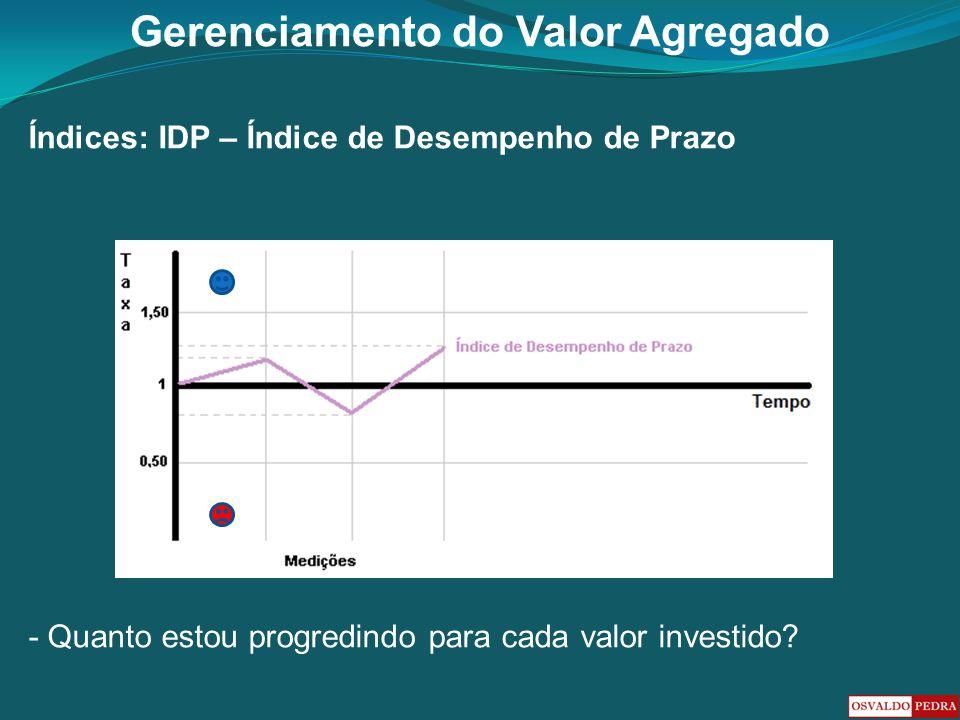 Gerenciamento do Valor Agregado Índices: IDP – Índice de Desempenho de Prazo - Quanto estou progredindo para cada valor investido?