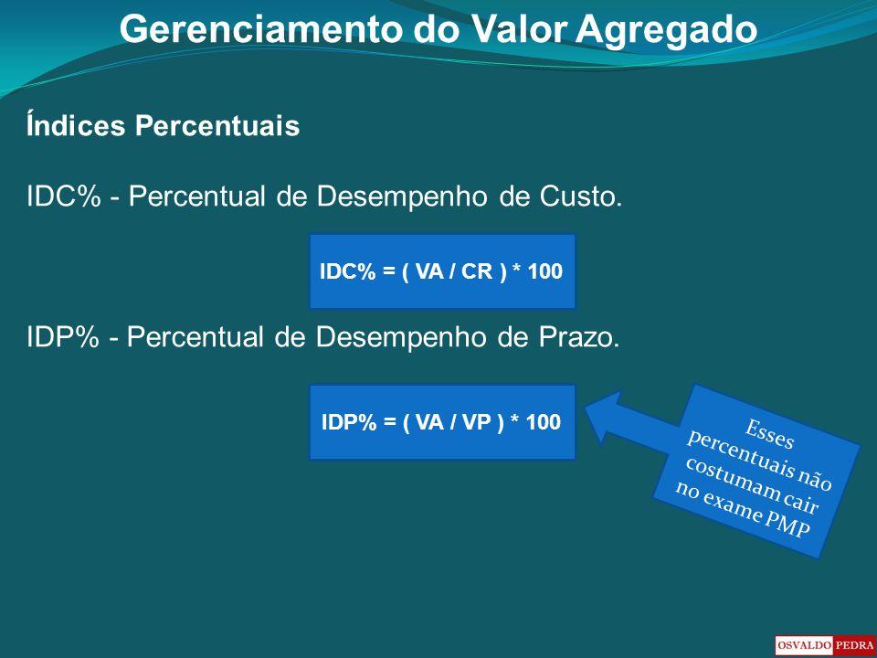 Gerenciamento do Valor Agregado Índices Percentuais IDC% - Percentual de Desempenho de Custo. IDP% - Percentual de Desempenho de Prazo. IDP% = ( VA /