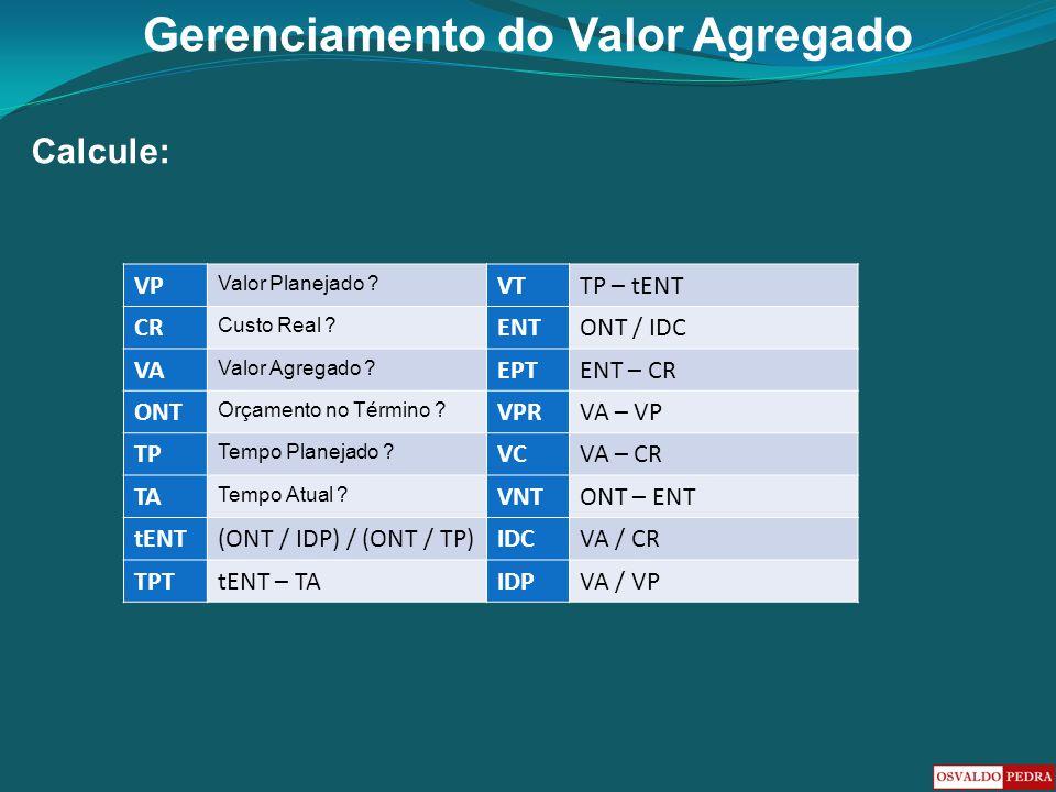 Gerenciamento do Valor Agregado Calcule: VP Valor Planejado ? VTTP – tENT CR Custo Real ? ENTONT / IDC VA Valor Agregado ? EPTENT – CR ONT Orçamento n