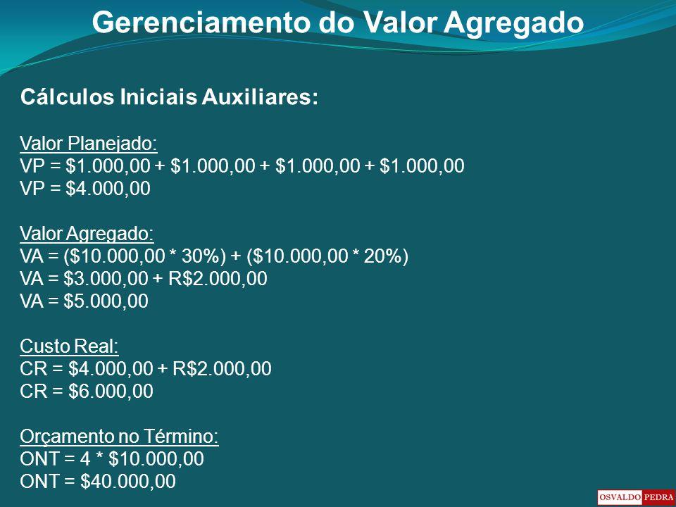 Gerenciamento do Valor Agregado Cálculos Iniciais Auxiliares: Valor Planejado: VP = $1.000,00 + $1.000,00 + $1.000,00 + $1.000,00 VP = $4.000,00 Valor