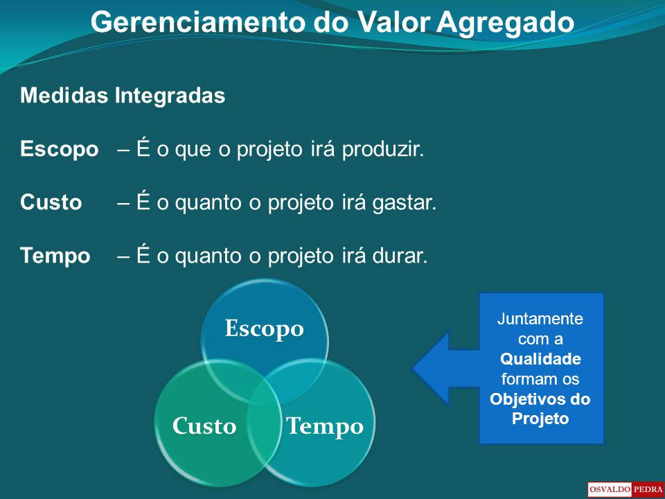 Gerenciamento do Valor Agregado Medidas Integradas Escopo – É o que o projeto irá produzir. Custo – É o quanto o projeto irá gastar. Tempo – É o quant