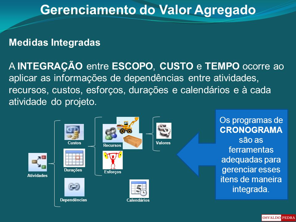 Gerenciamento do Valor Agregado Medidas Integradas A INTEGRAÇÃO entre ESCOPO, CUSTO e TEMPO ocorre ao aplicar as informações de dependências entre ati