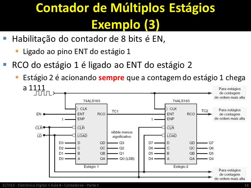 Contador de Múltiplos Estágios Exemplo (3)  Habilitação do contador de 8 bits é EN,  Ligado ao pino ENT do estágio 1  RCO do estágio 1 é ligado ao