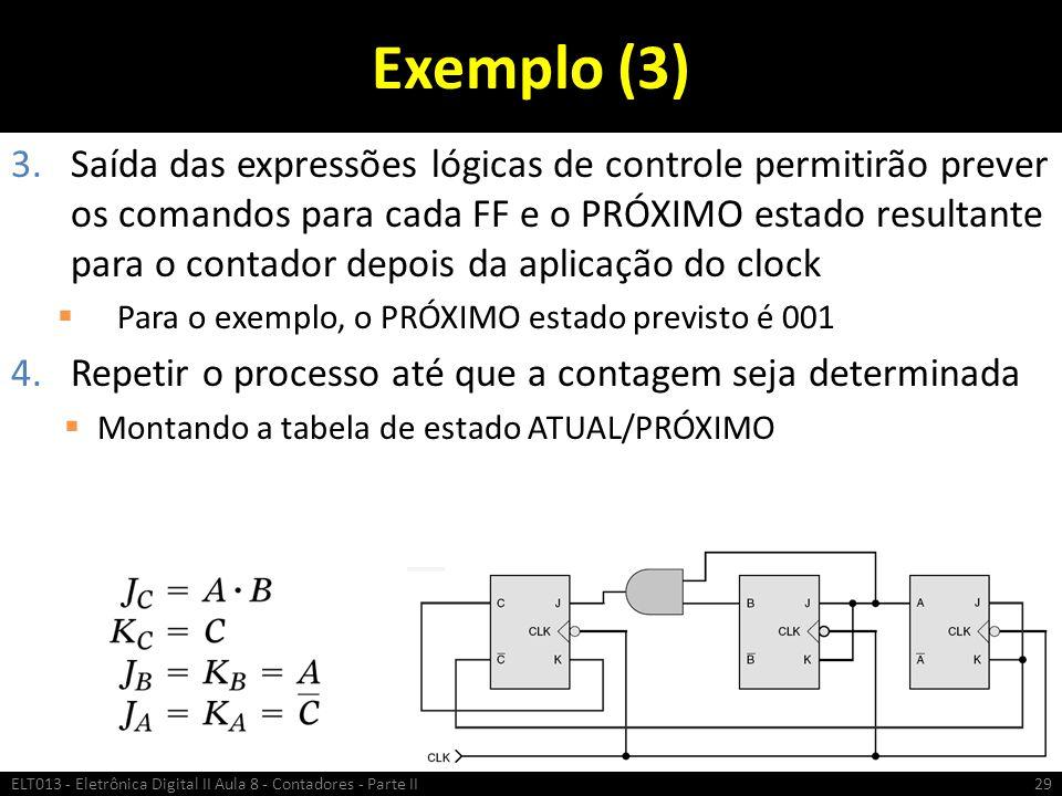 Exemplo (3) 3.Saída das expressões lógicas de controle permitirão prever os comandos para cada FF e o PRÓXIMO estado resultante para o contador depois