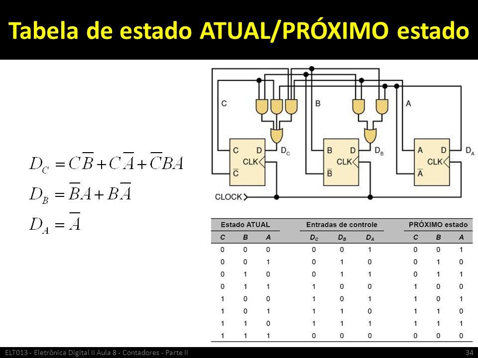 Tabela de estado ATUAL/PRÓXIMO estado ELT013 - Eletrônica Digital II Aula 8 - Contadores - Parte II34