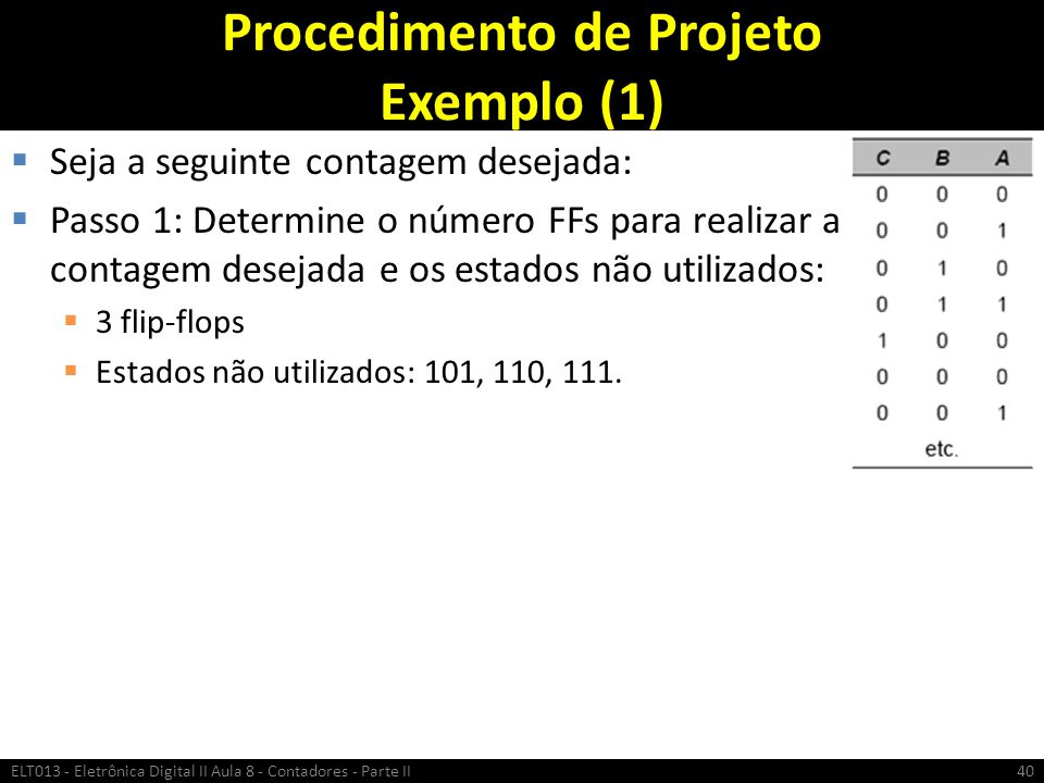 Procedimento de Projeto Exemplo (1)  Seja a seguinte contagem desejada:  Passo 1: Determine o número FFs para realizar a contagem desejada e os esta