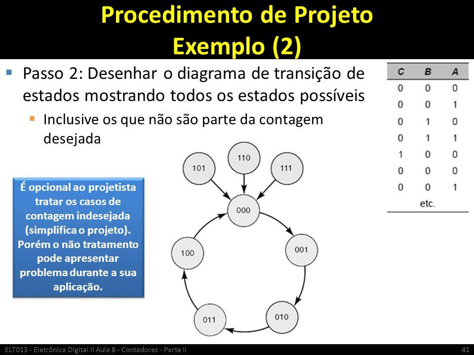 Procedimento de Projeto Exemplo (2)  Passo 2: Desenhar o diagrama de transição de estados mostrando todos os estados possíveis  Inclusive os que não