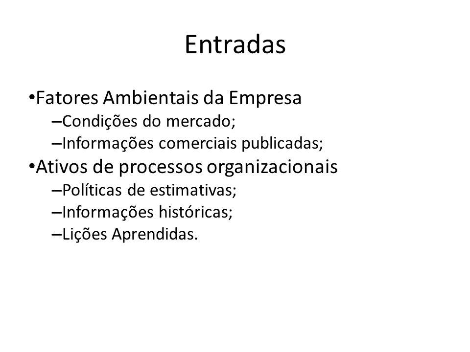 Entradas Fatores Ambientais da Empresa – Condições do mercado; – Informações comerciais publicadas; Ativos de processos organizacionais – Políticas de estimativas; – Informações históricas; – Lições Aprendidas.