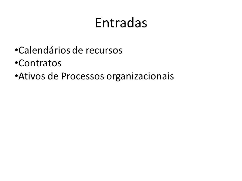 Entradas Calendários de recursos Contratos Ativos de Processos organizacionais