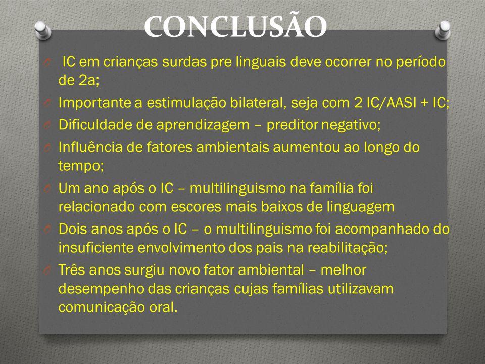 CONCLUSÃO O IC em crianças surdas pre linguais deve ocorrer no período de 2a; O Importante a estimulação bilateral, seja com 2 IC/AASI + IC; O Dificul