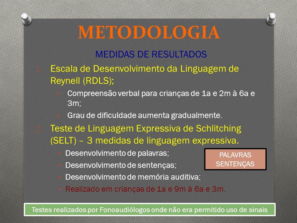 MEDIDAS DE RESULTADOS 1. Escala de Desenvolvimento da Linguagem de Reynell (RDLS);  Compreensão verbal para crianças de 1a e 2m à 6a e 3m;  Grau de