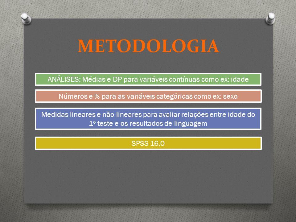 METODOLOGIA ANÁLISES: Médias e DP para variáveis contínuas como ex: idade Números e % para as variáveis categóricas como ex: sexo Medidas lineares e n
