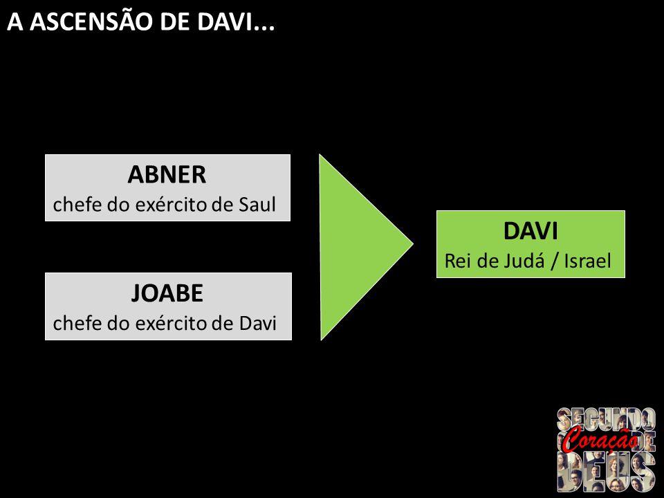 JOABE chefe do exército de Davi ABNER chefe do exército de Saul DAVI Rei de Judá / Israel A ASCENSÃO DE DAVI...