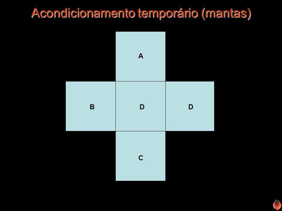 A C BD A B C D Acondicionamento temporário (mantas) Acondicionamento temporário (mantas)