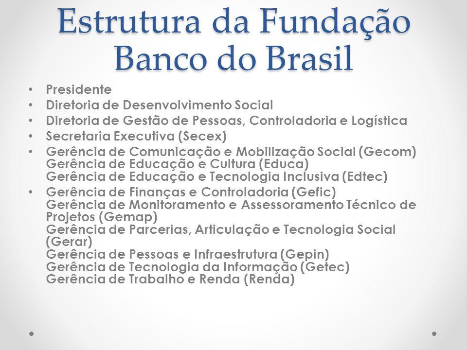 Estrutura da Fundação Banco do Brasil Presidente Diretoria de Desenvolvimento Social Diretoria de Gestão de Pessoas, Controladoria e Logística Secreta