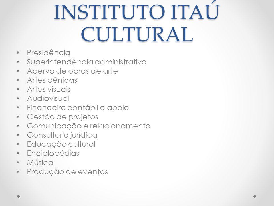 ESTRUTURA DO INSTITUTO ITAÚ CULTURAL Presidência Superintendência administrativa Acervo de obras de arte Artes cênicas Artes visuais Audiovisual Finan