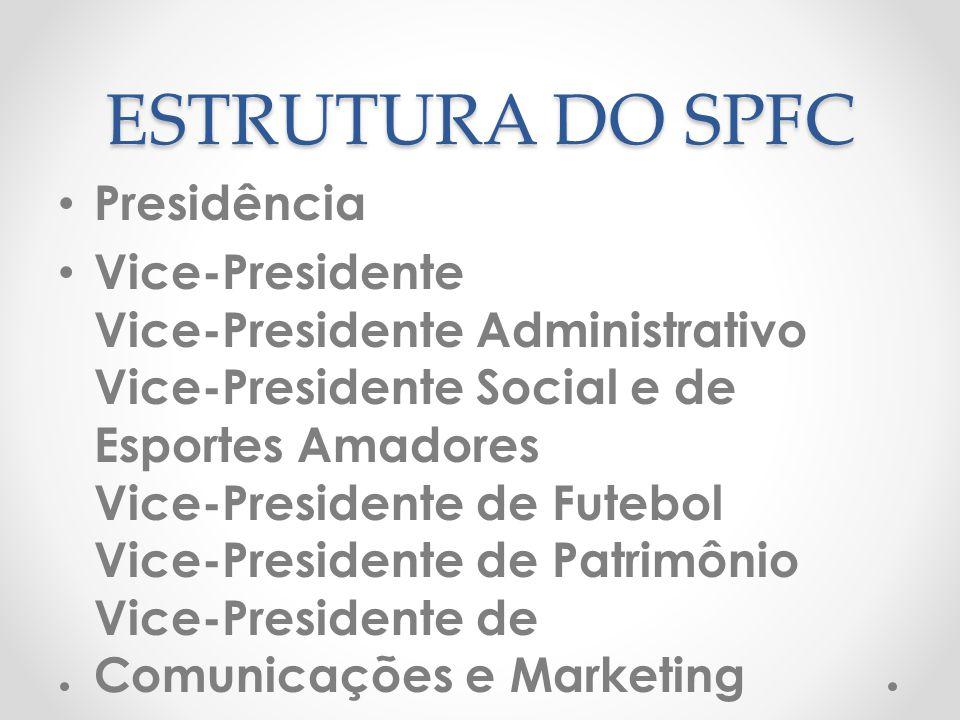 ESTRUTURA DO SPFC Presidência Vice-Presidente Vice-Presidente Administrativo Vice-Presidente Social e de Esportes Amadores Vice-Presidente de Futebol