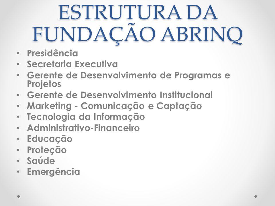 ESTRUTURA DA FUNDAÇÃO ABRINQ Presidência Secretaria Executiva Gerente de Desenvolvimento de Programas e Projetos Gerente de Desenvolvimento Institucio