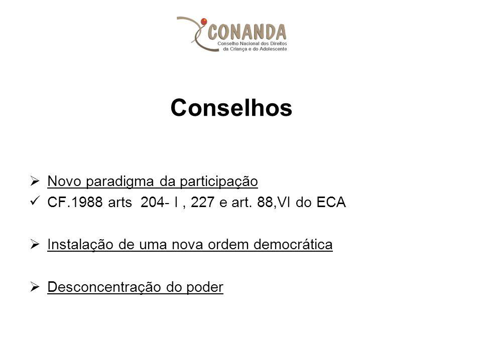 Conselhos  Novo paradigma da participação CF.1988 arts 204- I, 227 e art. 88,VI do ECA  Instalação de uma nova ordem democrática  Desconcentração d