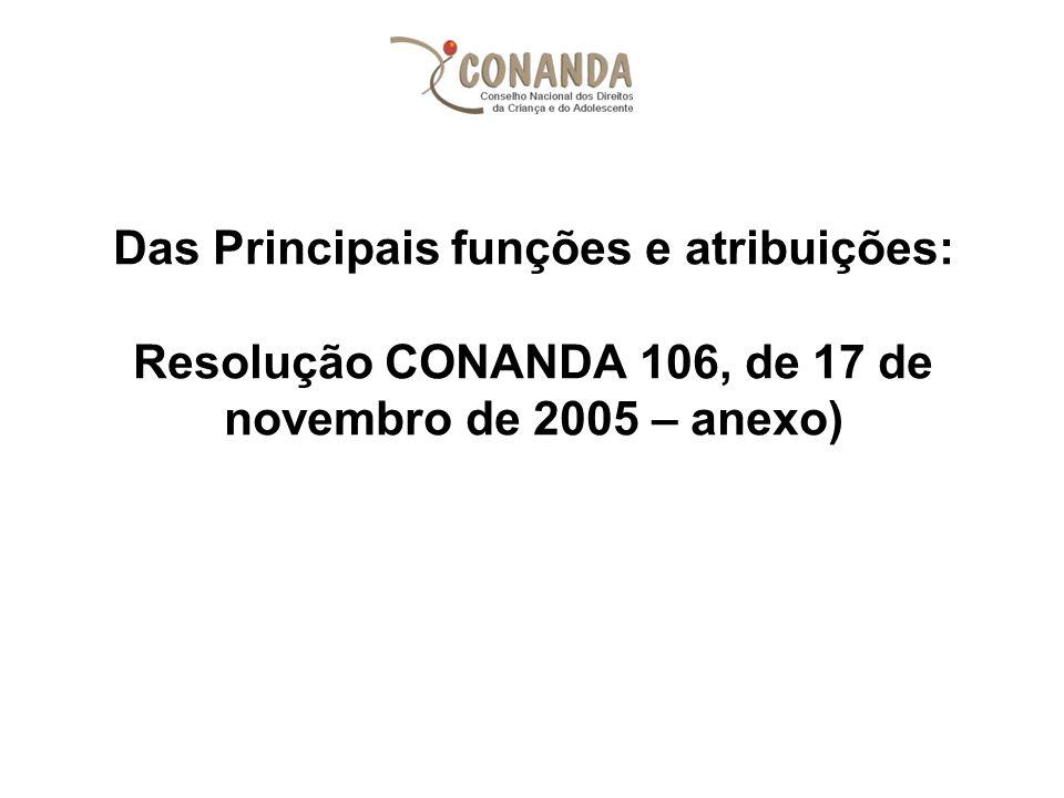 Das Principais funções e atribuições: Resolução CONANDA 106, de 17 de novembro de 2005 – anexo)