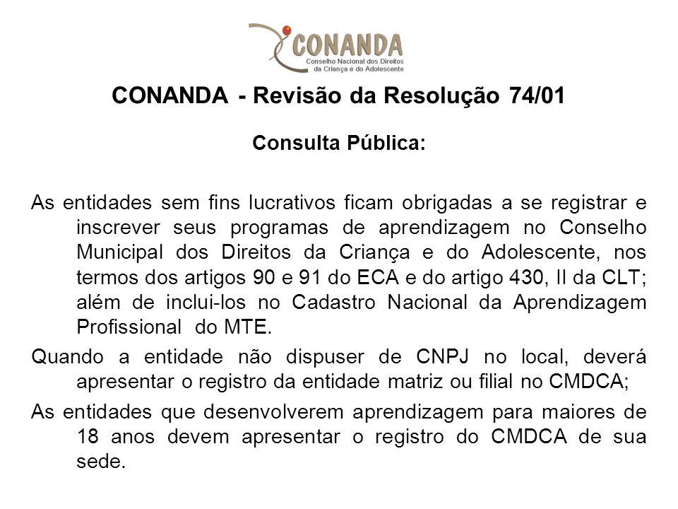 CONANDA - Revisão da Resolução 74/01 Consulta Pública: As entidades sem fins lucrativos ficam obrigadas a se registrar e inscrever seus programas de a