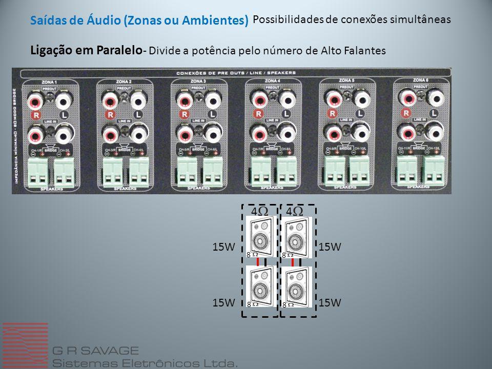 Saídas de Áudio (Zonas ou Ambientes) Possibilidades de conexões simultâneas 4 8 8 8 8 4 15W Ligação em Paralelo - Divide a potência pelo número de Alto Falantes