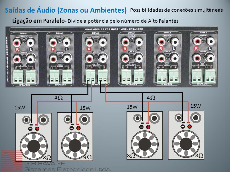 Saídas de Áudio (Zonas ou Ambientes) Possibilidades de conexões simultâneas 8 8 44 Ligação em Paralelo - Divide a potência pelo número de Alto Falantes 15W 8 8