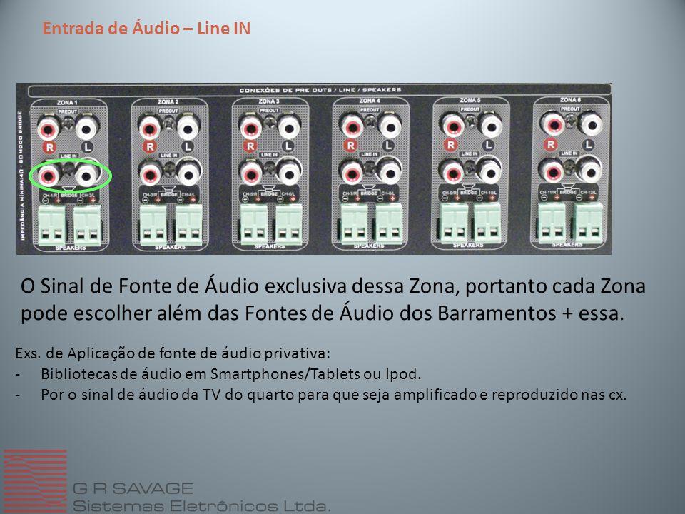 Entrada de Áudio – Line IN O Sinal de Fonte de Áudio exclusiva dessa Zona, portanto cada Zona pode escolher além das Fontes de Áudio dos Barramentos + essa.
